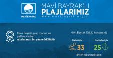 2017 Mavi Bayrak Ödülleri açıklandı, Türkiye Mavi Bayraklı Plaj sayısını arttırdı!