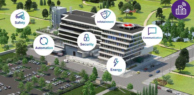 Bosch hastaneleri akıllı hale getiriyor…