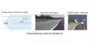 Mitsubishi Electric yapay zeka teknolojisi ile geleceğin aynasız otomobillerine özel kamera geliştirdi…