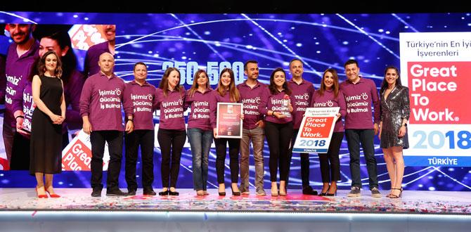 Kariyer.net'e Türkiye'nin En İyi İşveren ödülü…