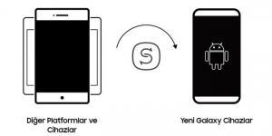 Eski telefonunuzdan yeni süper güçlüGalaxy Note9'a geçiş yapmak çok kolay!